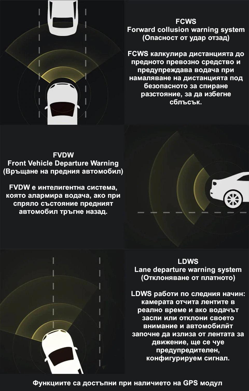 70mai Smart Dash Cam Pro adas